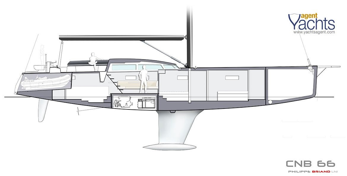 CNB66 profile ©CNB Yacht Builders