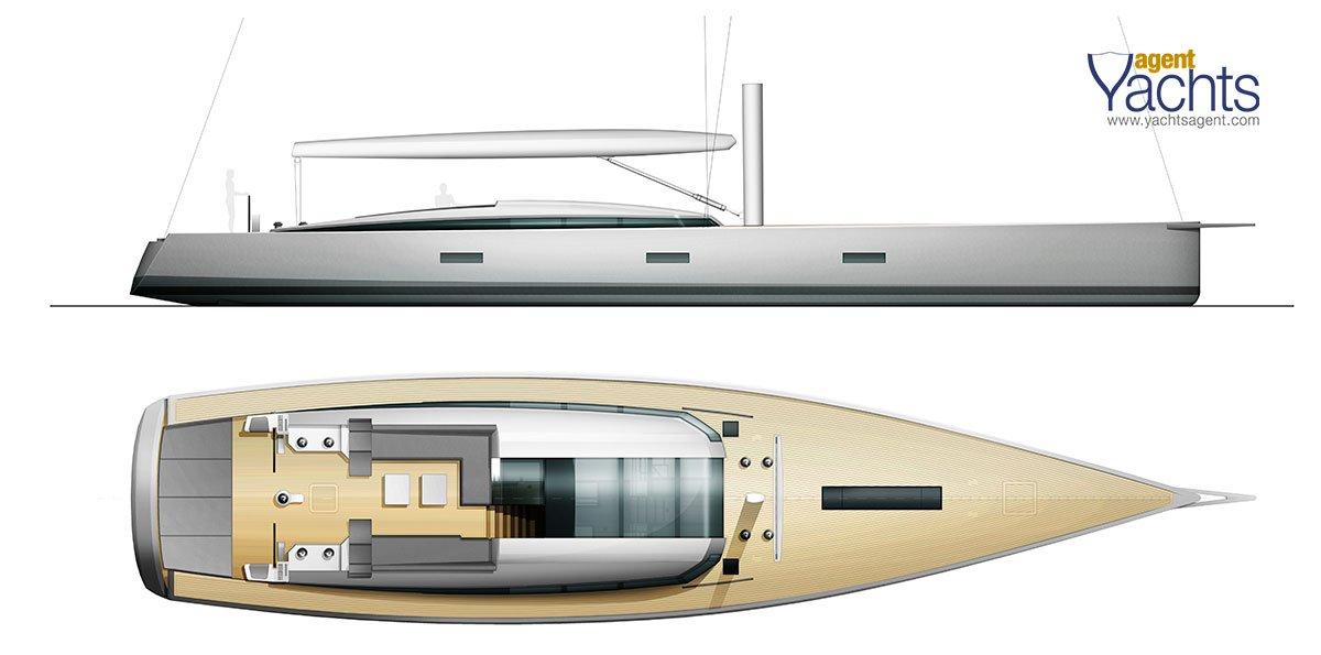 CNB – YachtsAgent