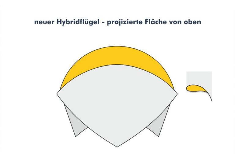 hybridfluegel_parasailor_flaeche